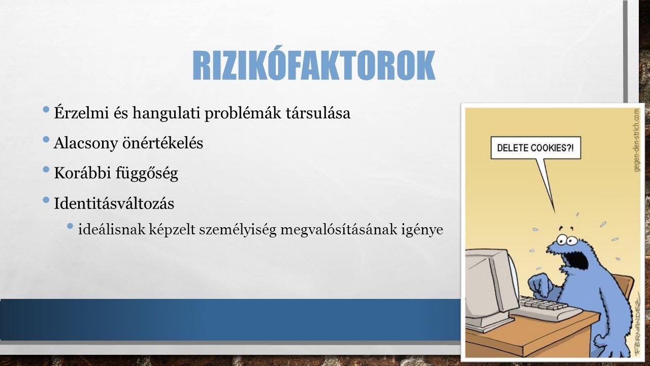 rizikófaktorok Érzelmi és hangulati problémák társulása