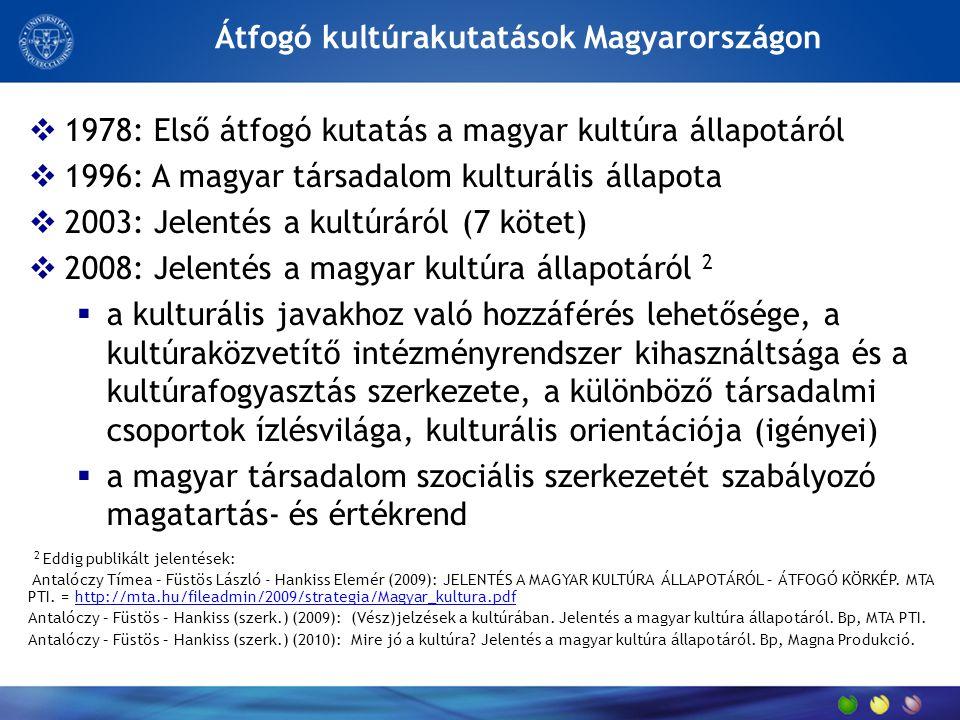 Átfogó kultúrakutatások Magyarországon