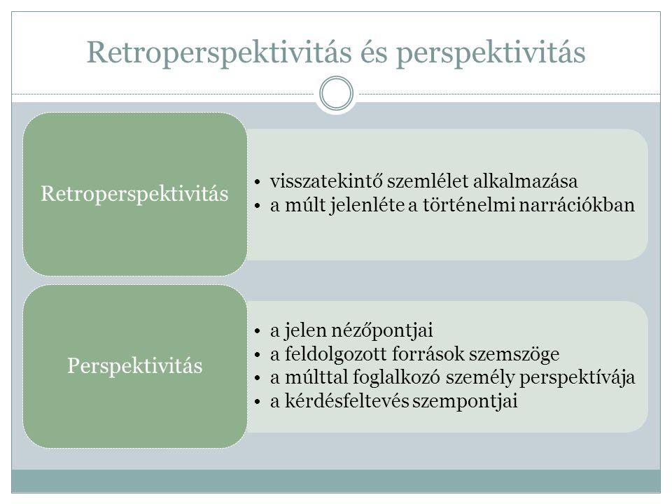 Retroperspektivitás és perspektivitás