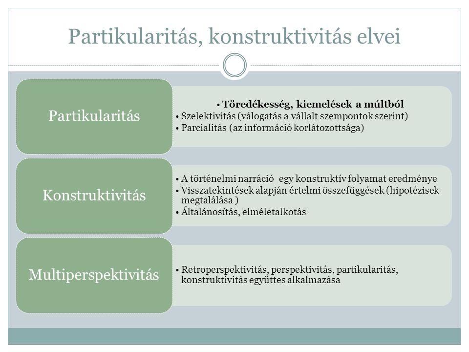 Partikularitás, konstruktivitás elvei