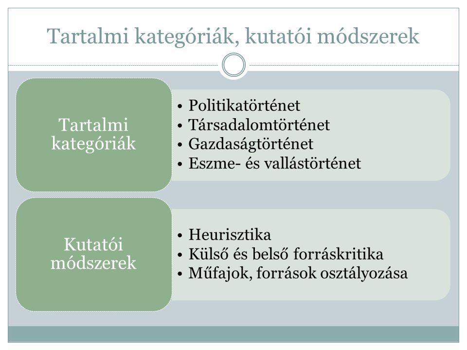 Tartalmi kategóriák, kutatói módszerek