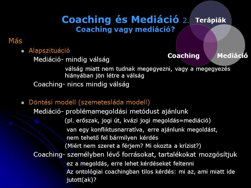 Coaching és Mediáció 2. Coaching vagy mediáció