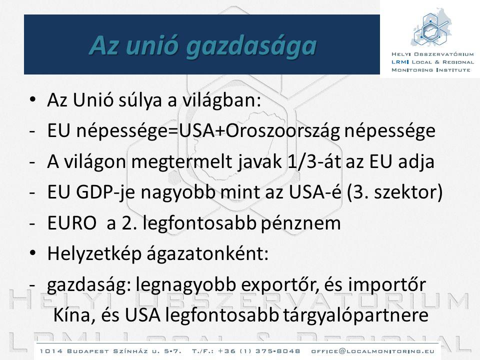 Az unió gazdasága Az Unió súlya a világban: