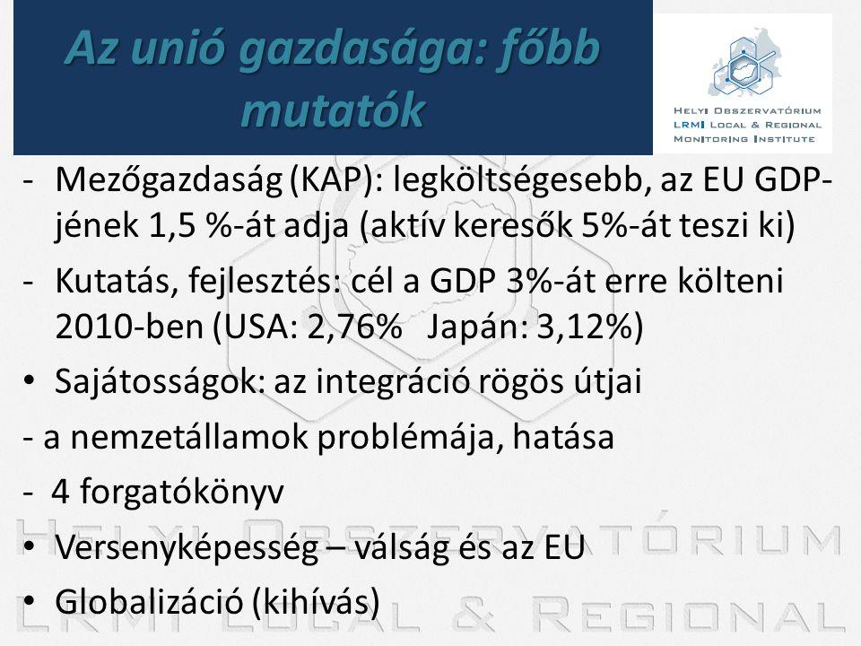 Az unió gazdasága: főbb mutatók
