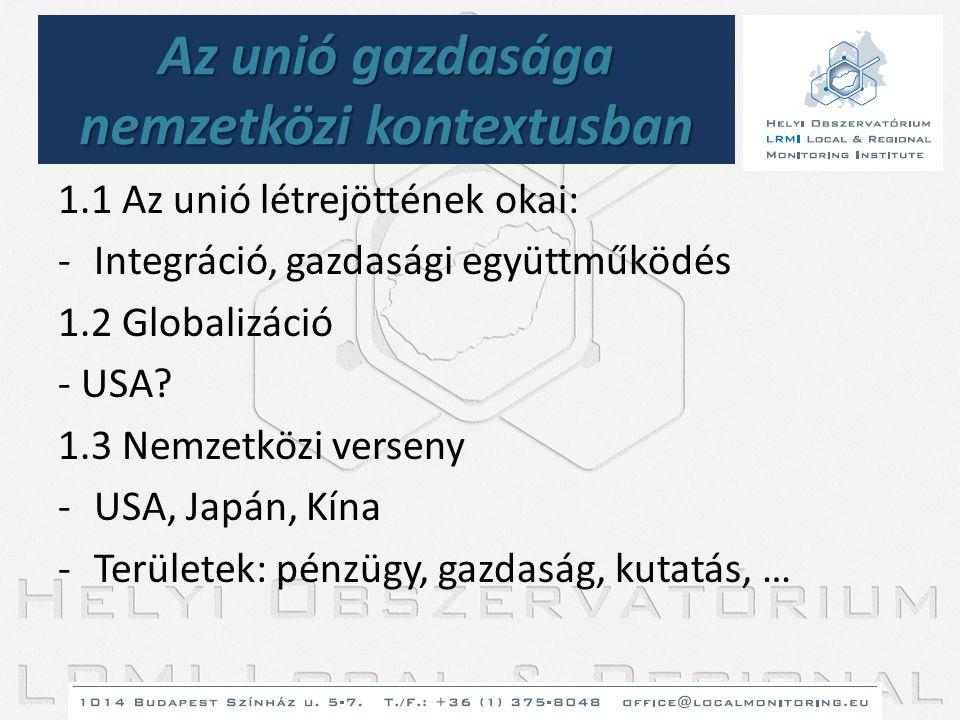 Az unió gazdasága nemzetközi kontextusban