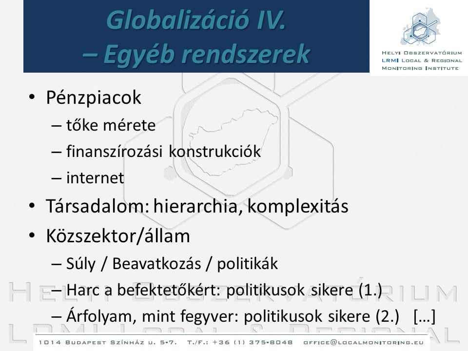 Globalizáció IV. – Egyéb rendszerek