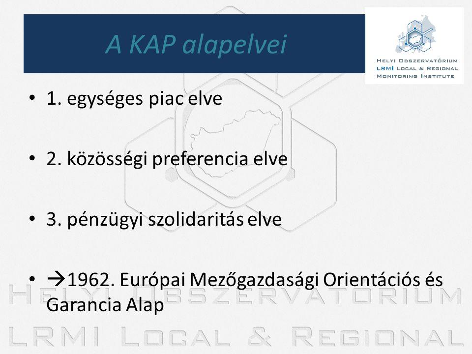 A KAP alapelvei 1. egységes piac elve 2. közösségi preferencia elve