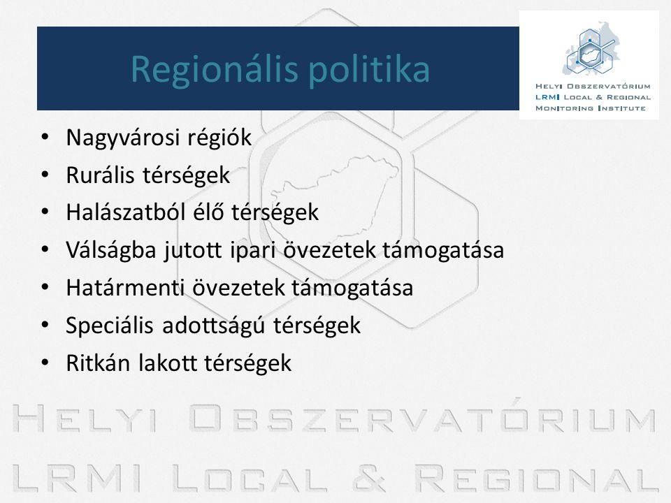 Regionális politika Nagyvárosi régiók Rurális térségek