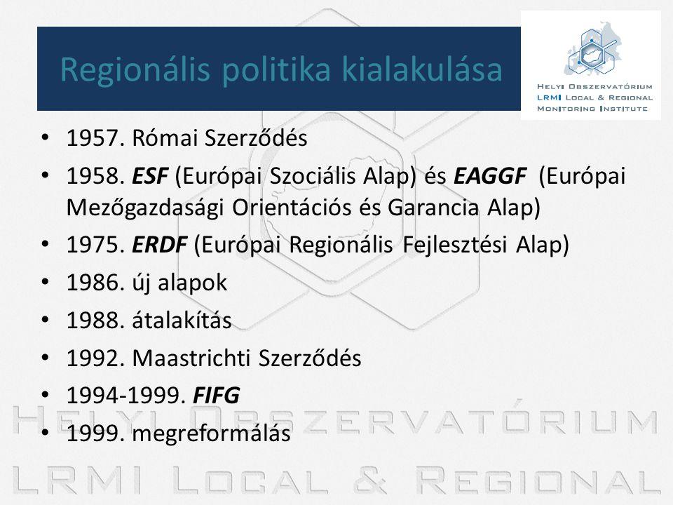 Regionális politika kialakulása