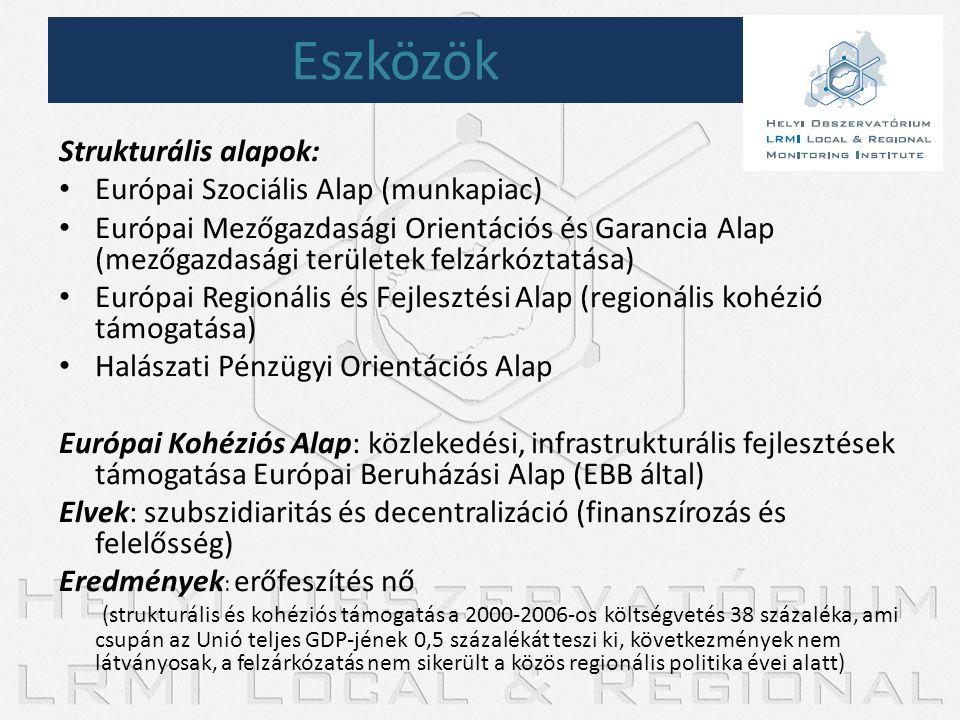 Eszközök Strukturális alapok: Európai Szociális Alap (munkapiac)