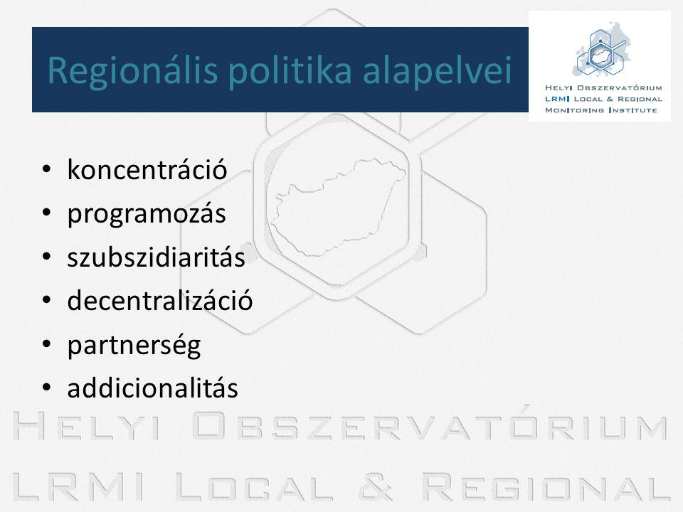 Regionális politika alapelvei