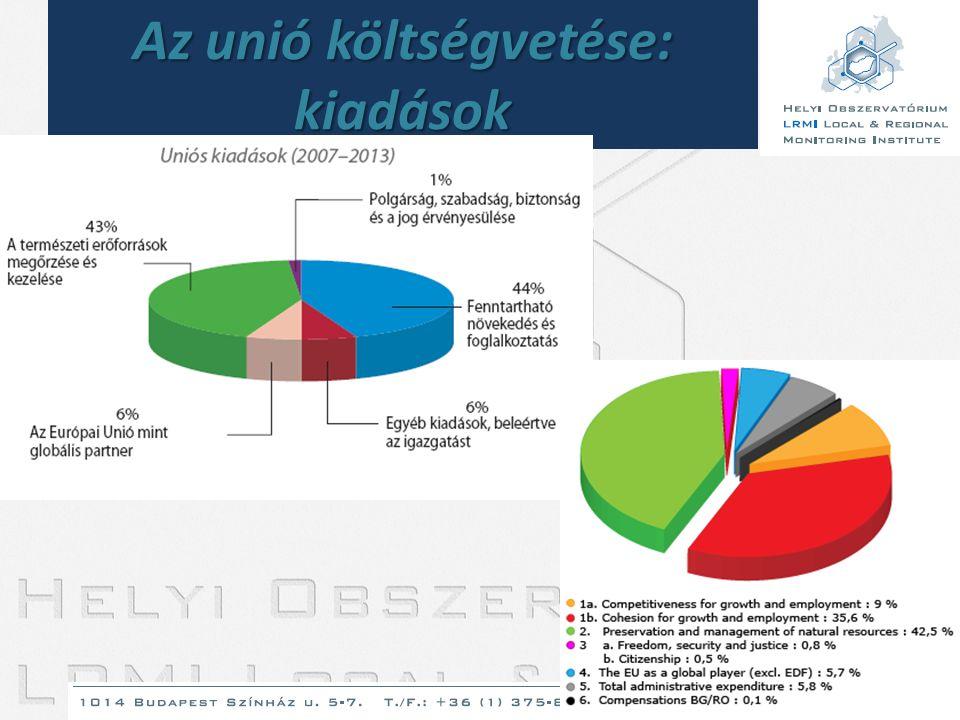 Az unió költségvetése: kiadások