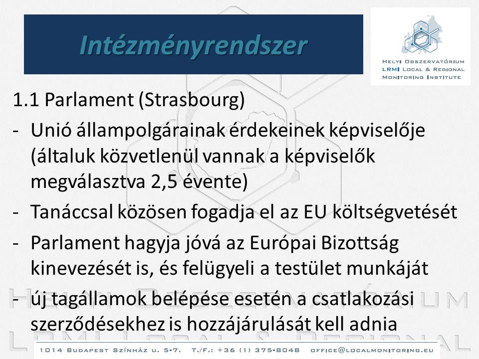 Intézményrendszer 1.1 Parlament (Strasbourg)