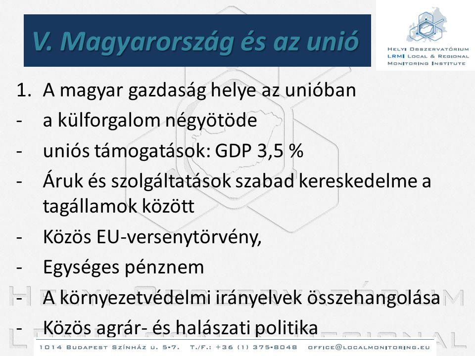 V. Magyarország és az unió