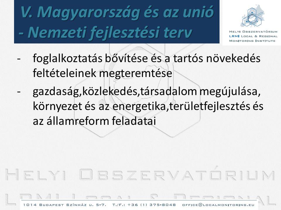 V. Magyarország és az unió - Nemzeti fejlesztési terv