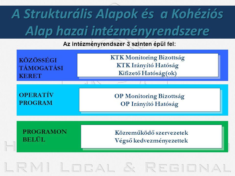 A Strukturális Alapok és a Kohéziós Alap hazai intézményrendszere