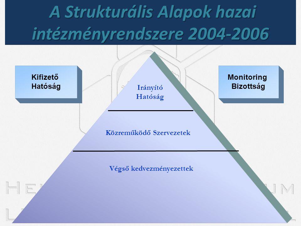 A Strukturális Alapok hazai intézményrendszere 2004-2006
