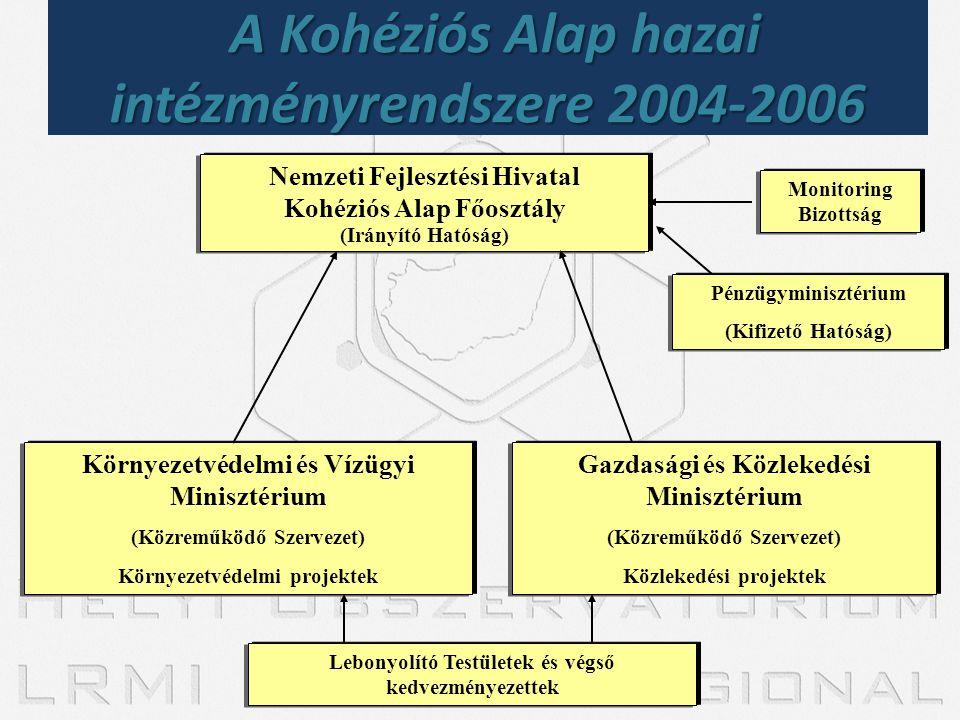 A Kohéziós Alap hazai intézményrendszere 2004-2006