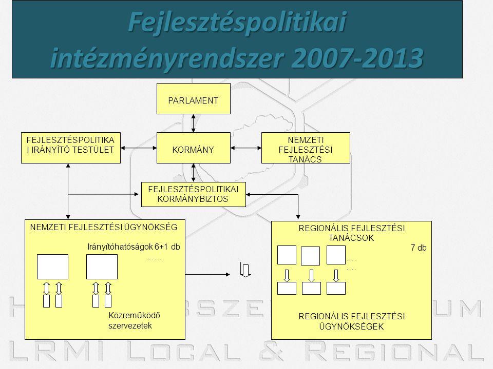 Fejlesztéspolitikai intézményrendszer 2007-2013