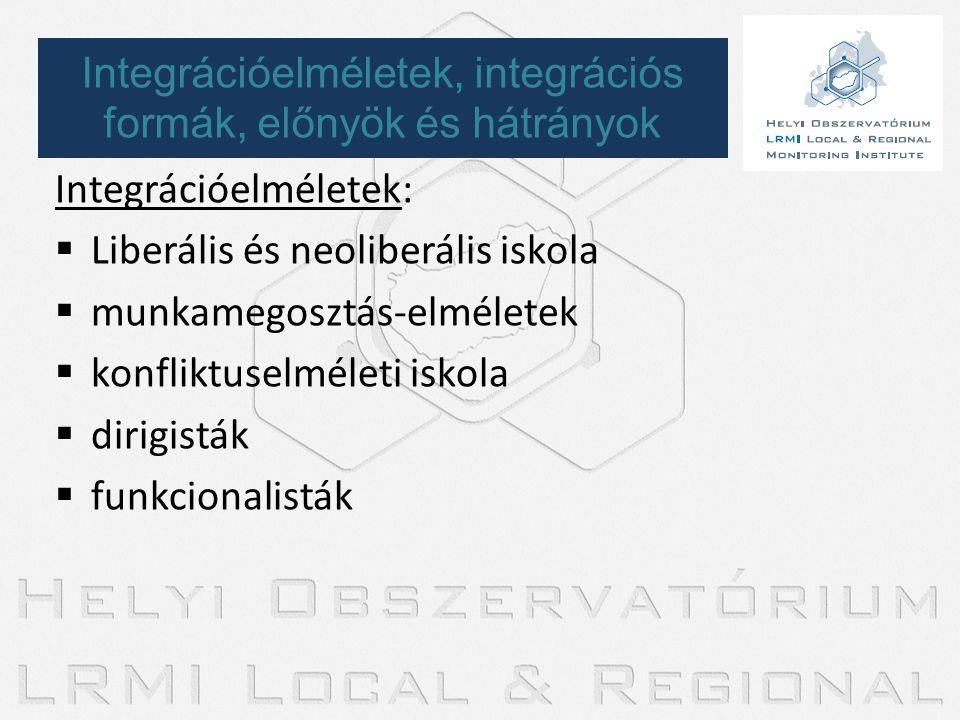Integrációelméletek, integrációs formák, előnyök és hátrányok