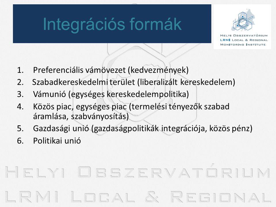 Integrációs formák Preferenciális vámövezet (kedvezmények)
