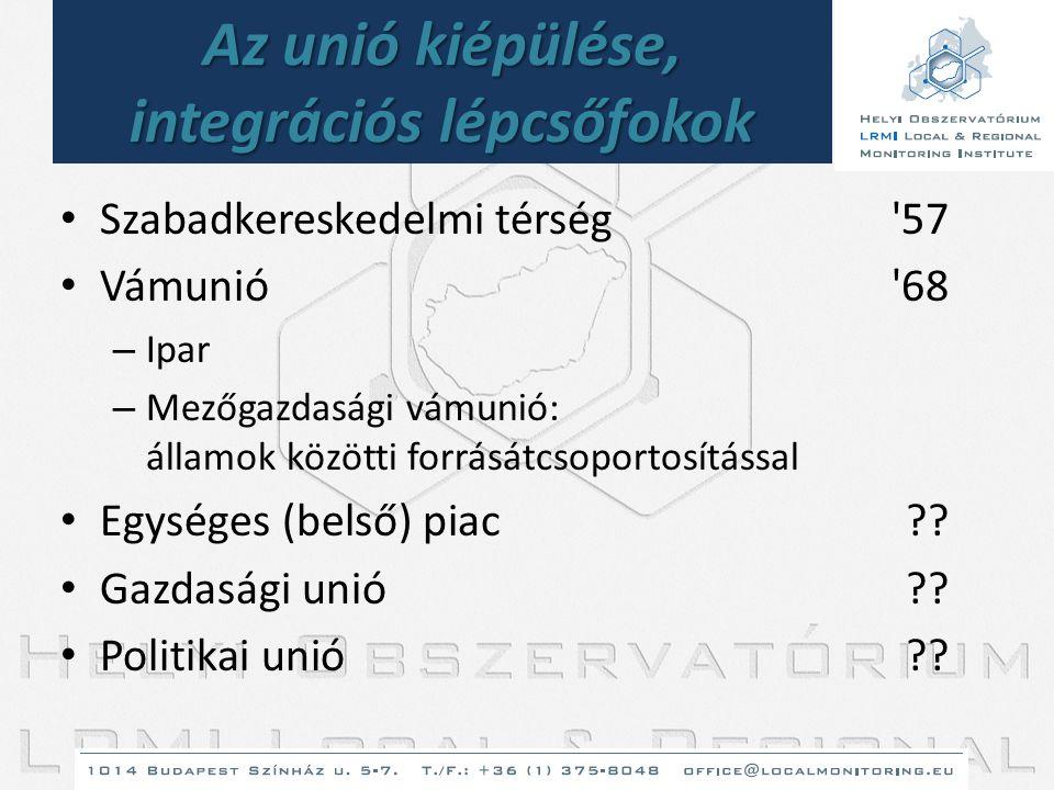 Az unió kiépülése, integrációs lépcsőfokok