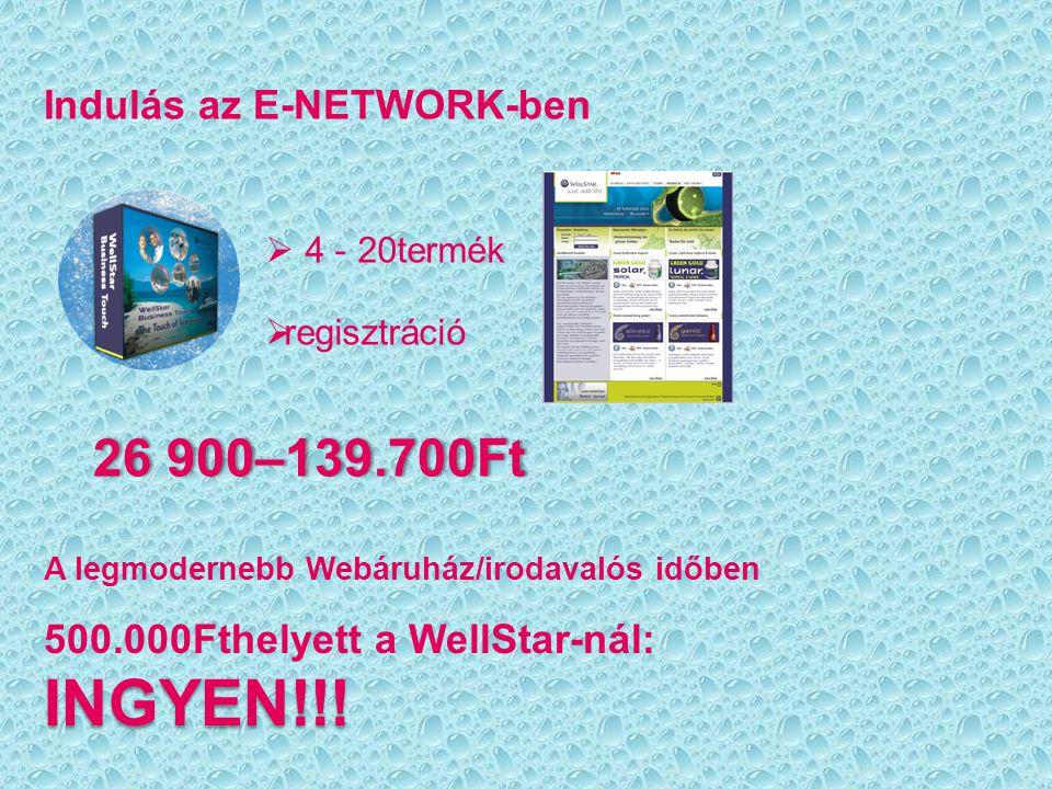 INGYEN!!! 26 900–139.700Ft Indulás az E-NETWORK-ben