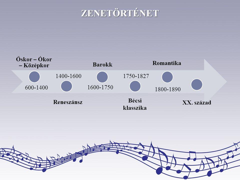 zenetörténet Őskor – Ókor – Középkor Reneszánsz Barokk Romantika