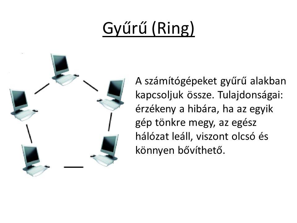 Gyűrű (Ring)
