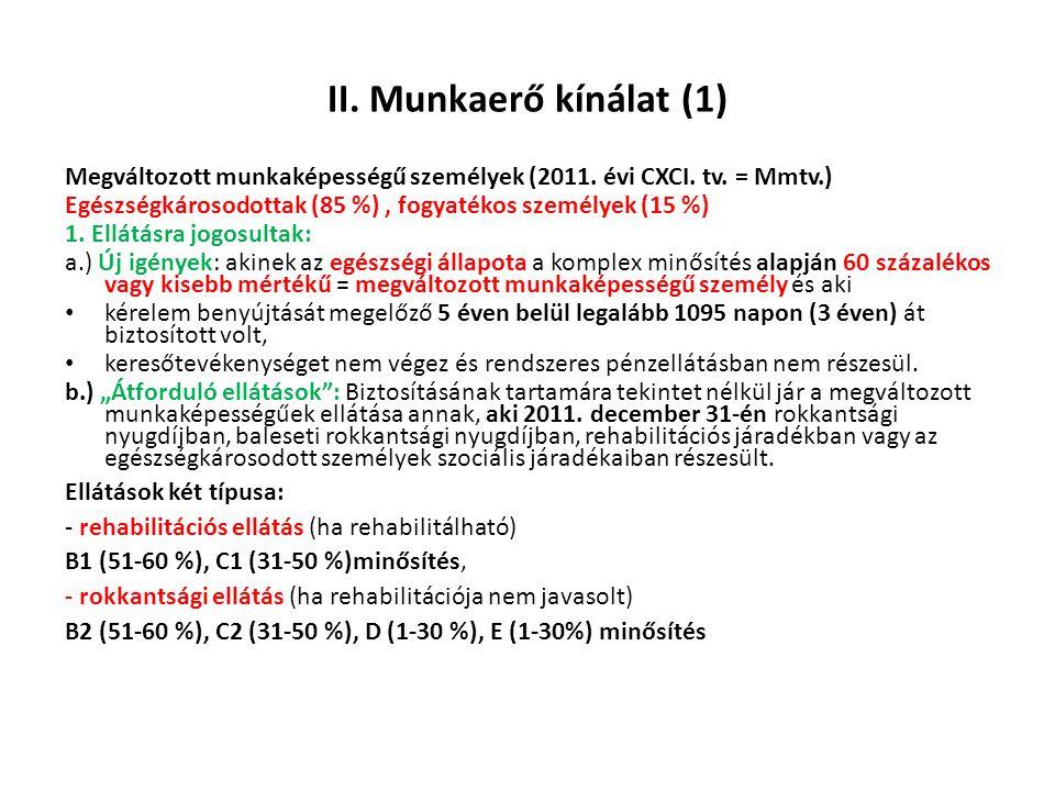 II. Munkaerő kínálat (1) Megváltozott munkaképességű személyek (2011. évi CXCI. tv. = Mmtv.)