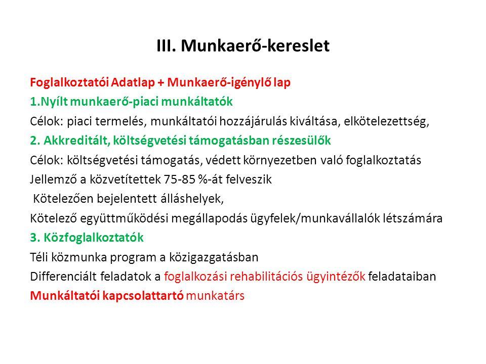 III. Munkaerő-kereslet