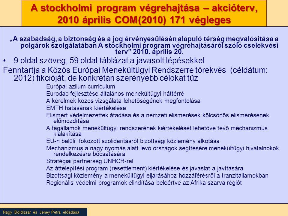 A stockholmi program végrehajtása – akcióterv, 2010 április COM(2010) 171 végleges