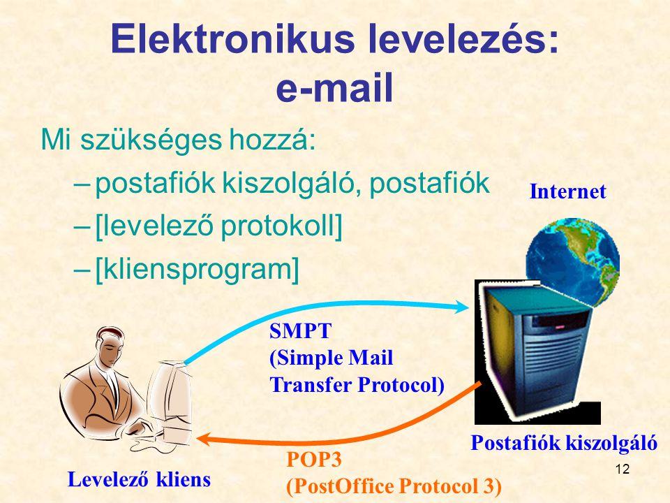 Elektronikus levelezés: e-mail