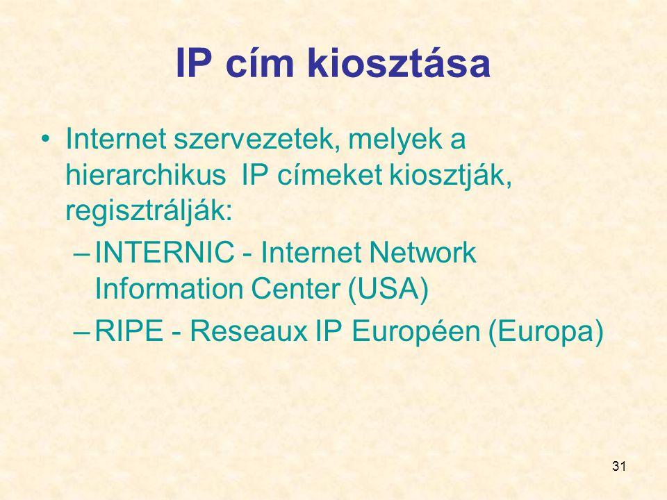 IP cím kiosztása Internet szervezetek, melyek a hierarchikus IP címeket kiosztják, regisztrálják: