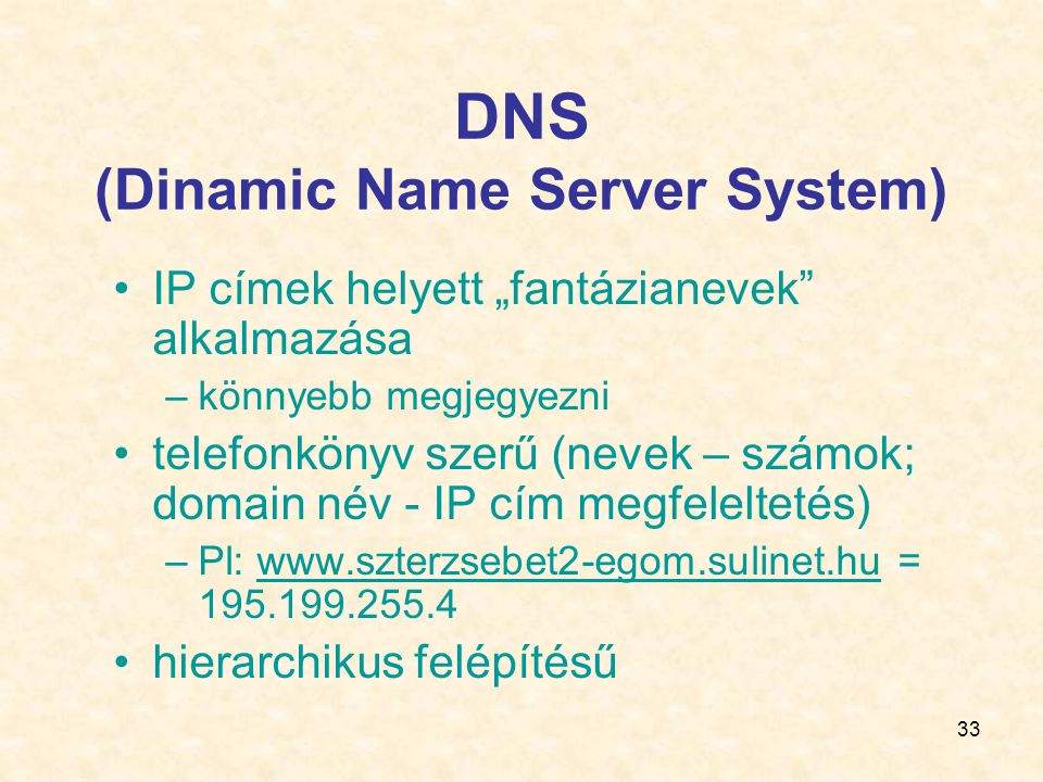 DNS (Dinamic Name Server System)