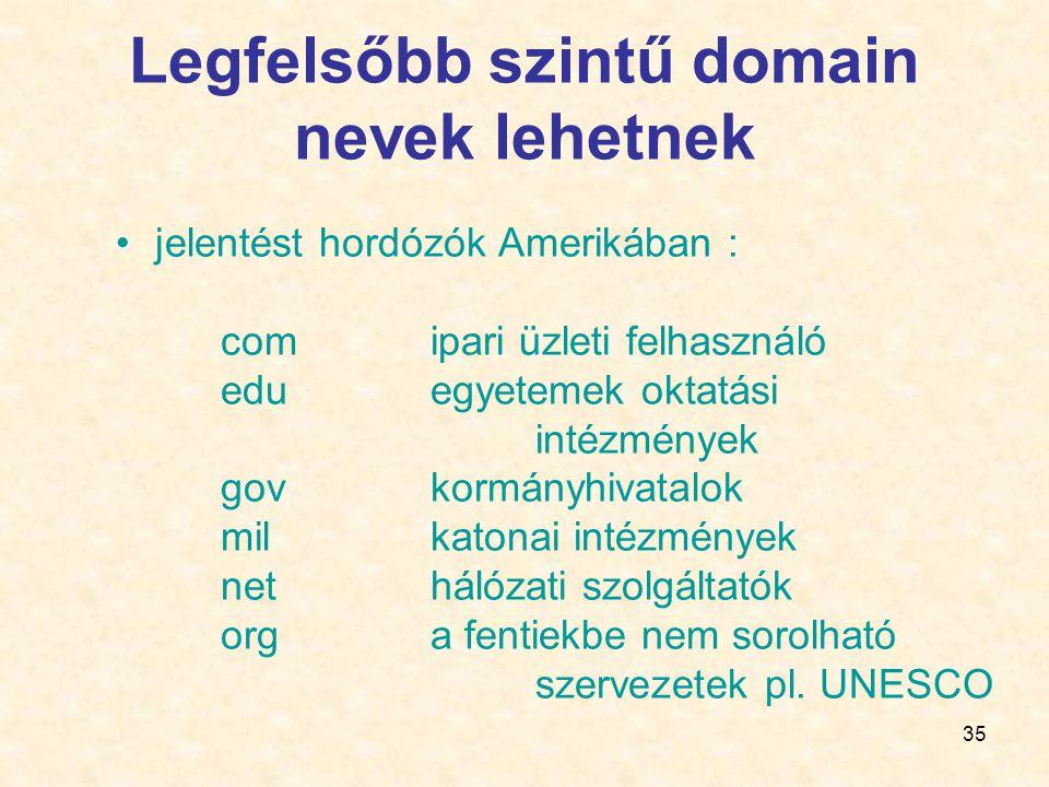 Legfelsőbb szintű domain nevek lehetnek