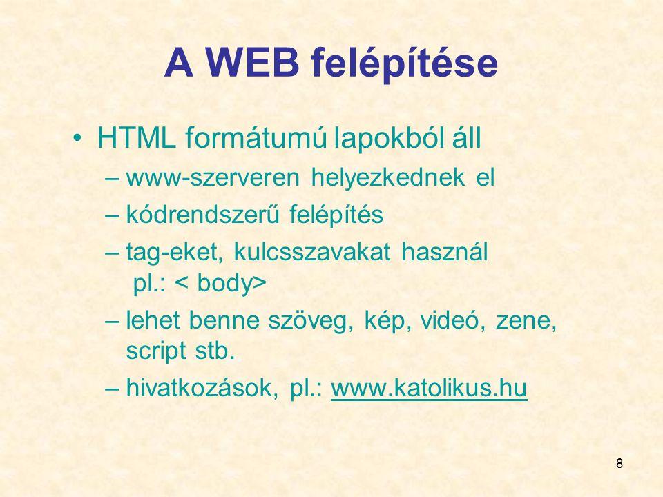 A WEB felépítése HTML formátumú lapokból áll