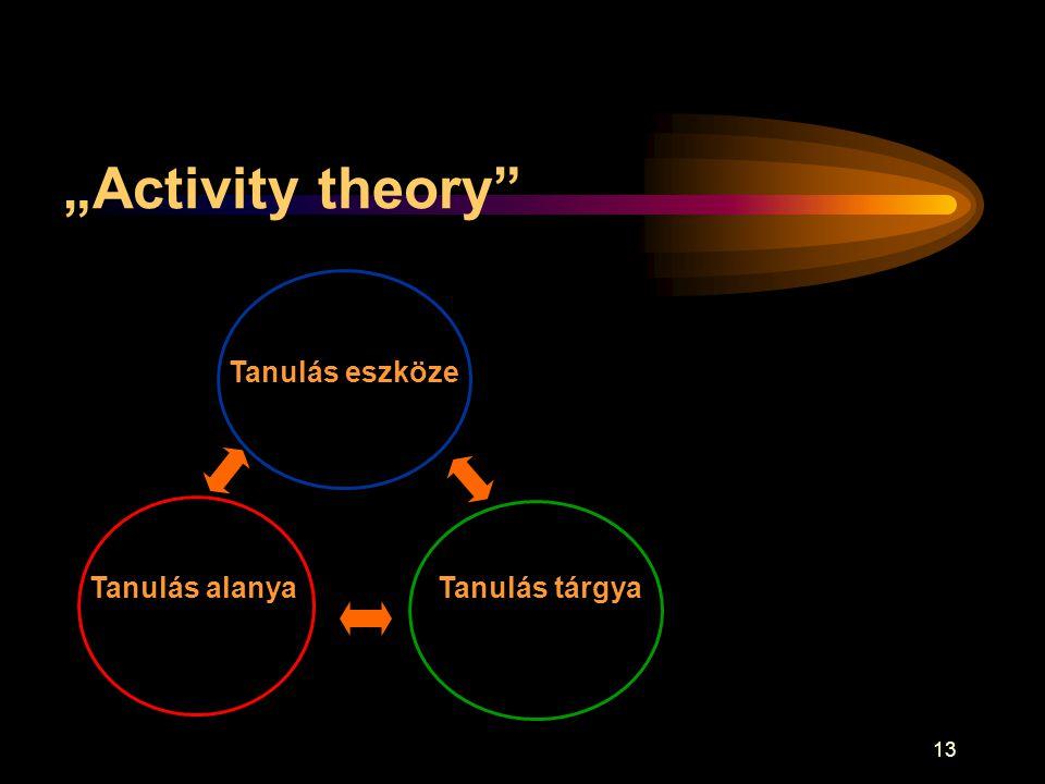 """""""Activity theory Tanulás eszköze Tanulás alanya Tanulás tárgya"""