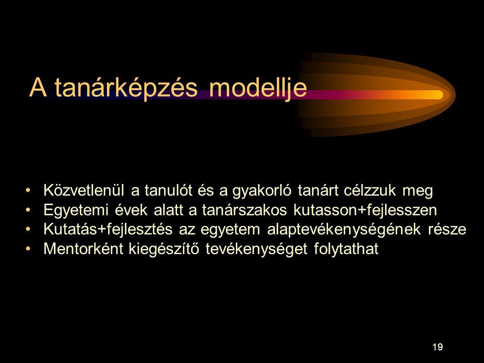 A tanárképzés modellje