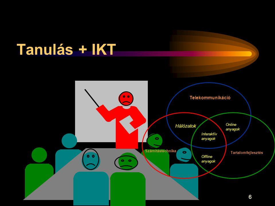 Tanulás + IKT Telekommunikáció Hálózatok Online anyagok Interaktív