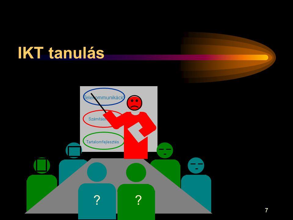 IKT tanulás ELTE, TeaM labor Telekommunikáció