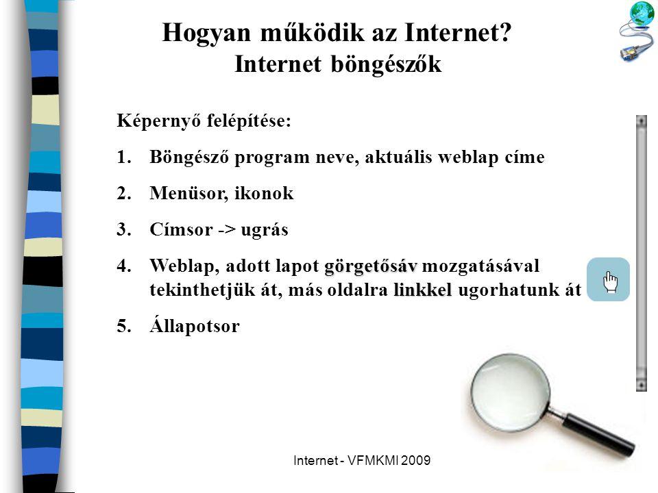 Hogyan működik az Internet