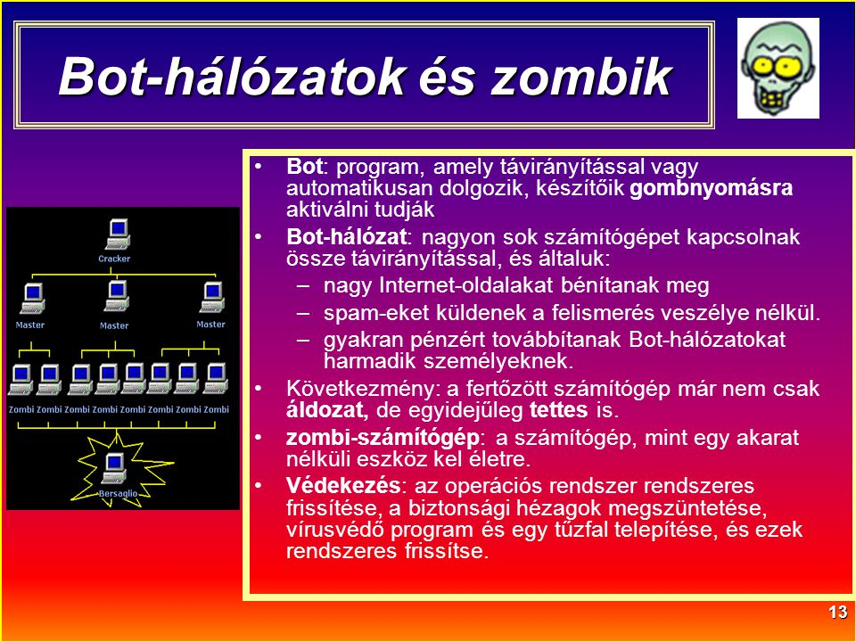 Bot-hálózatok és zombik