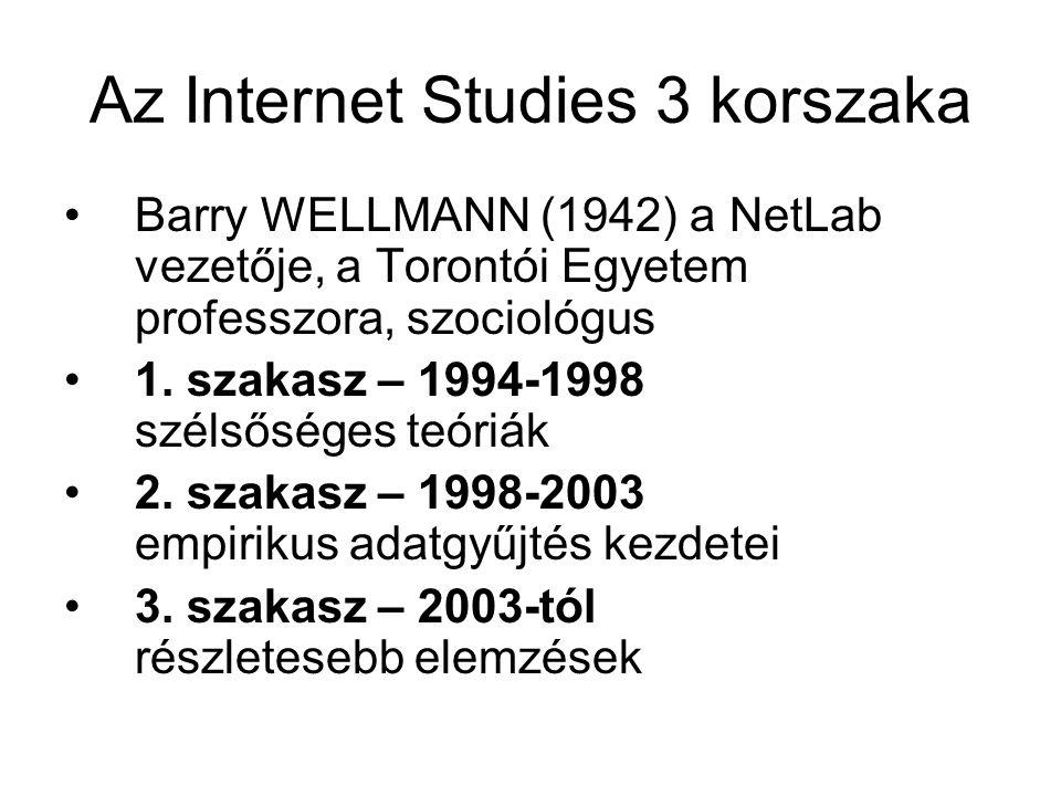 Az Internet Studies 3 korszaka