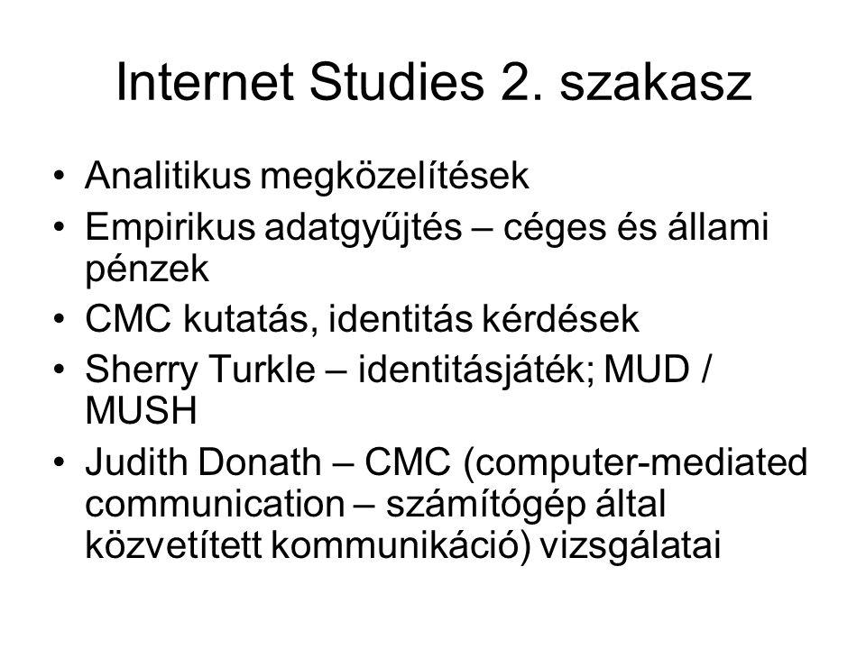 Internet Studies 2. szakasz