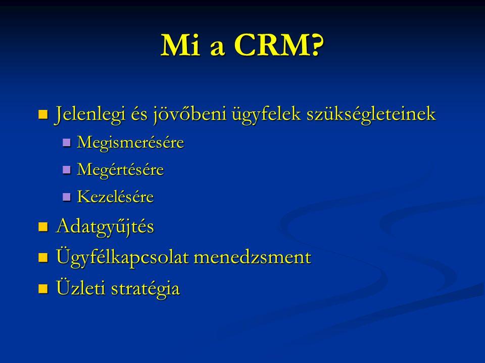 Mi a CRM Jelenlegi és jövőbeni ügyfelek szükségleteinek Adatgyűjtés