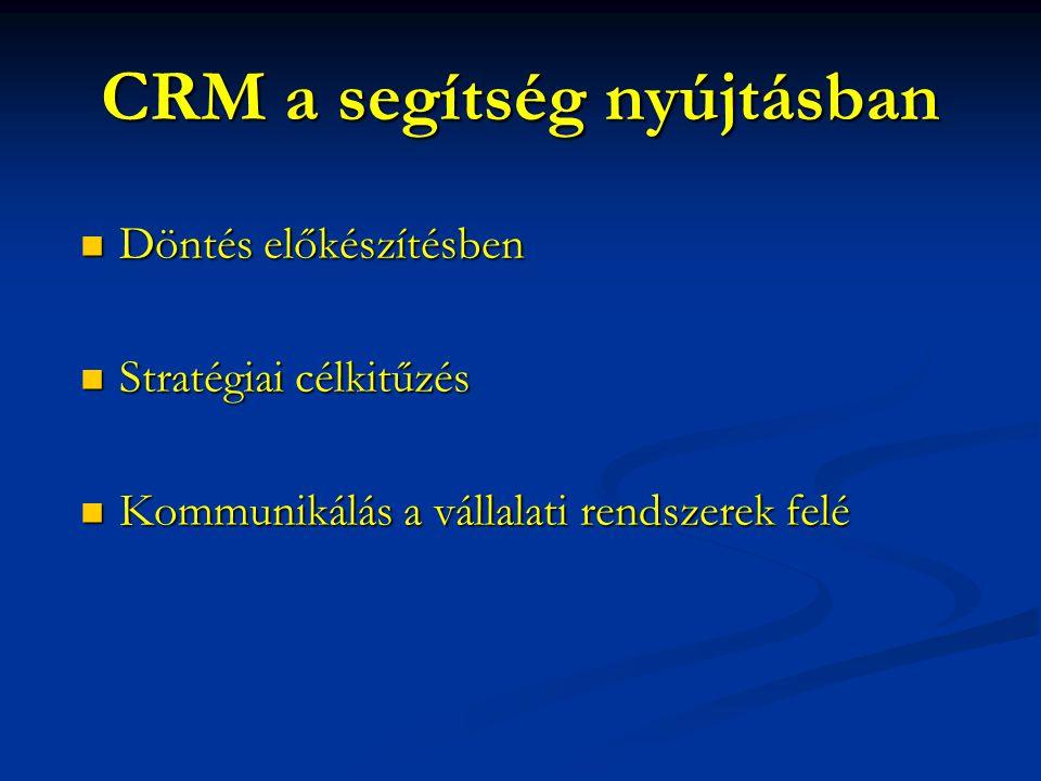 CRM a segítség nyújtásban