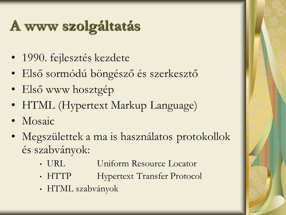 A www szolgáltatás 1990. fejlesztés kezdete