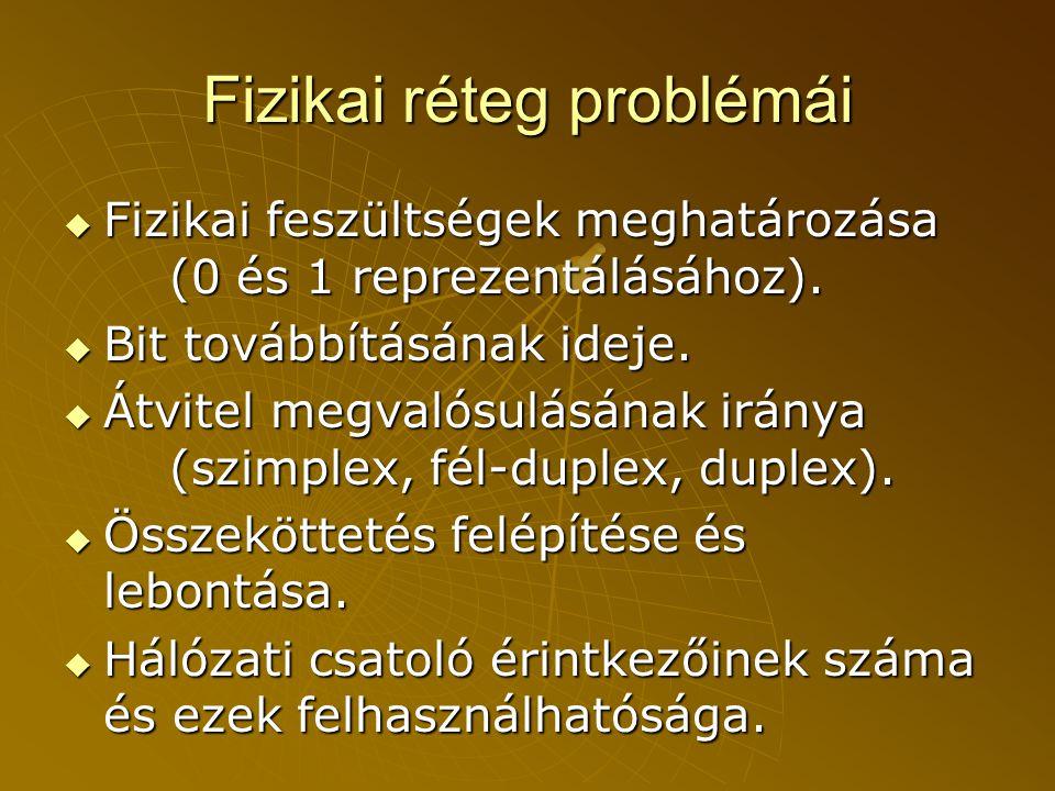 Fizikai réteg problémái
