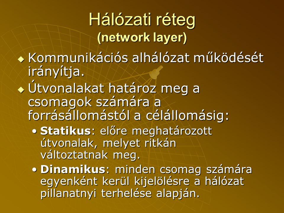 Hálózati réteg (network layer)